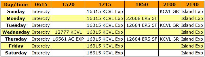 Train Timings from Bangalore to Ernakulam Trains
