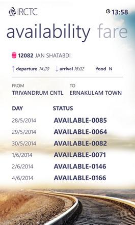 Train Availability Information